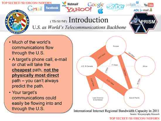NSA's PRISM Program Involves Google, Apple, Facebook, Microsoft, Yahoo etc