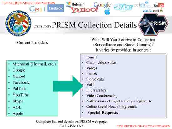 Google, Apple, Facebook, Microsoft are Part of NSA's PRISM Program