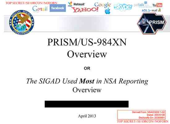 NSA's Top Secret PRISM Project Spies on Americans