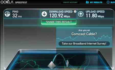Comcast Internet Download Speed After Upgrade to 105Mbps