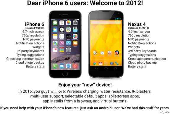 Mocking iPhone 6 via LG Nexus 4 Android Device
