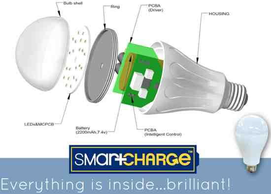 SmartCharge LED Light Bulb