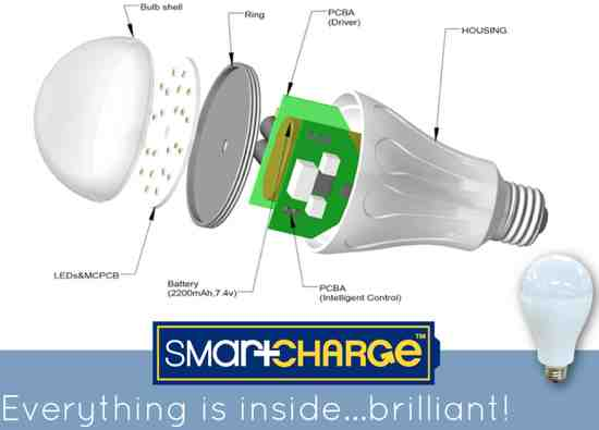 Smartcharge LED Bulb India
