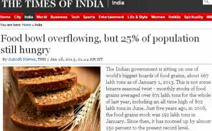 Starvation in India